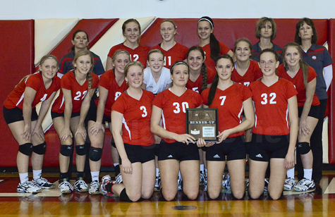 2015 Wolfpack Team Districts