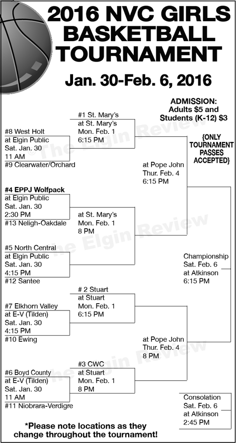 NVC Girls Basketball Tournament Brackets. The Elgin Review