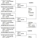 Wolfpack girls play Heartland in the first round.